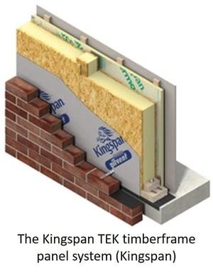 Kingspan TEK timberframe panel system.